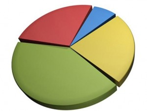 asset-allocation-pie-chart.image