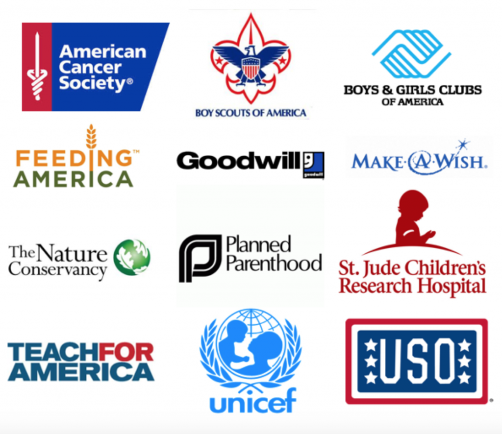 Who Will Finish as America's Top Charity Fundraisers of 2019 - Charity Grow